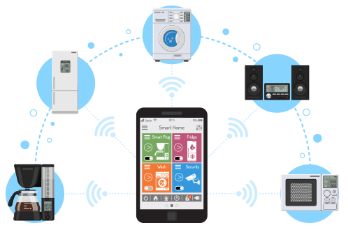 Image result for iot app