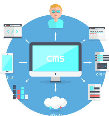 TOPS Infosolutions Web CMS