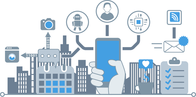 IoT Appllication benefits