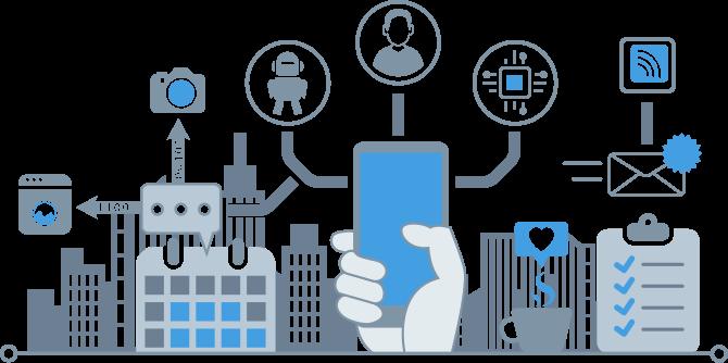 IoT Appllication benefits