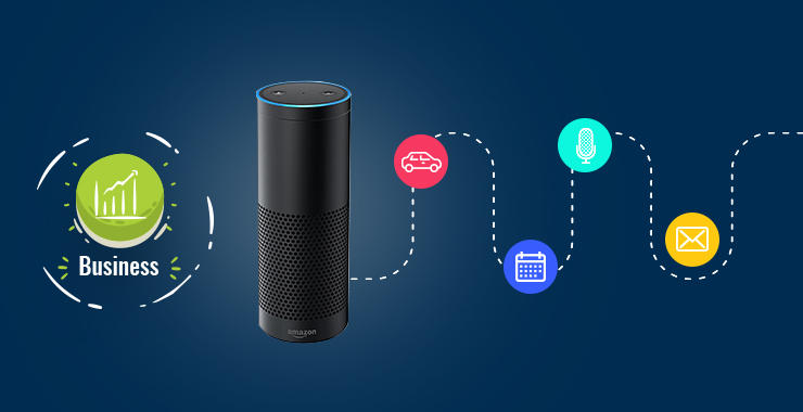 Alexa Skills for Enterprises