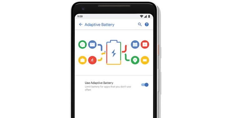 Adaptive Battery