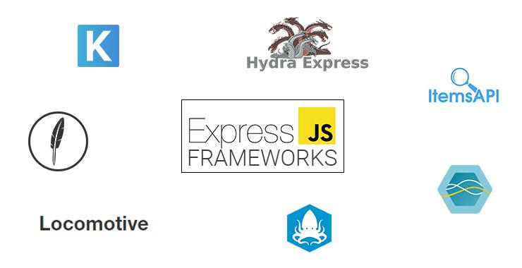 express.js frameworks