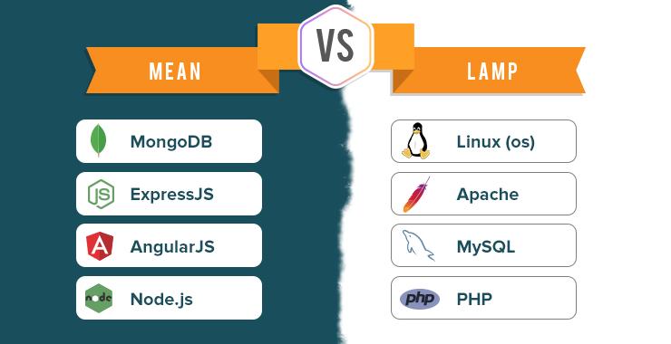 mean vs lamp