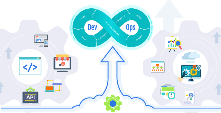 DevOps Leads to Business Growth