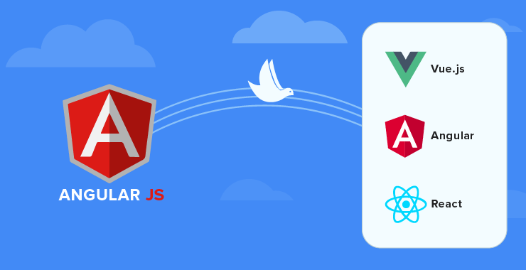 AngularJS Migration Blog